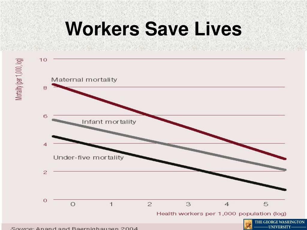 Workers Save Lives