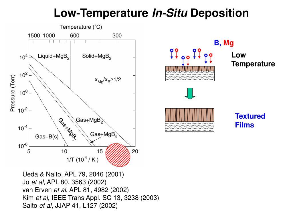Low-Temperature