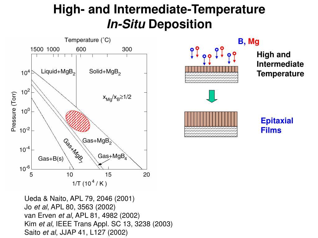 High- and Intermediate-Temperature