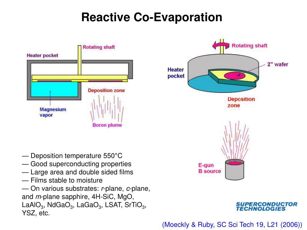 Reactive Co-Evaporation