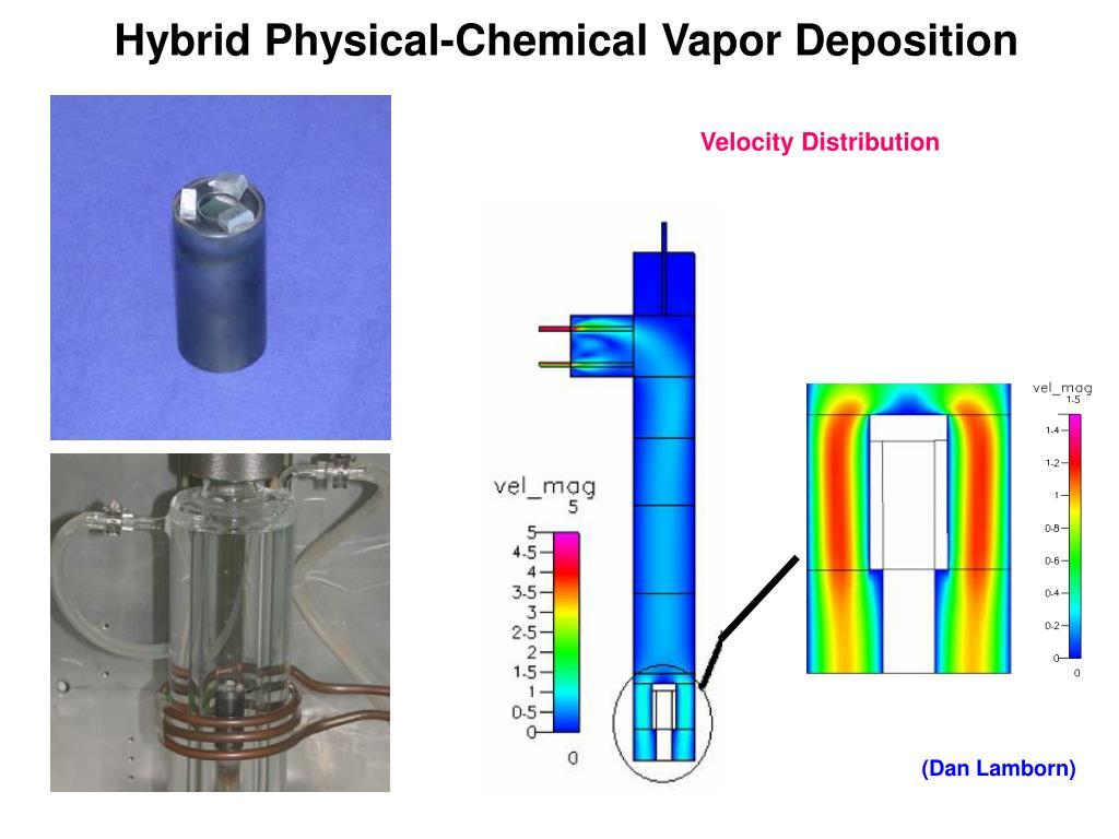 Hybrid Physical-Chemical Vapor Deposition