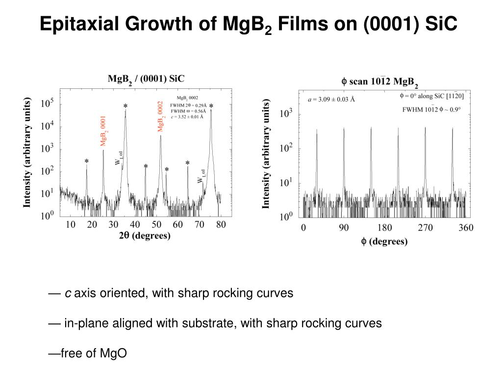 Epitaxial Growth of MgB