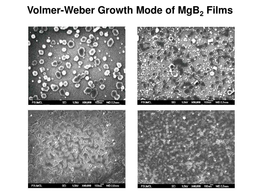 Volmer-Weber Growth Mode of MgB