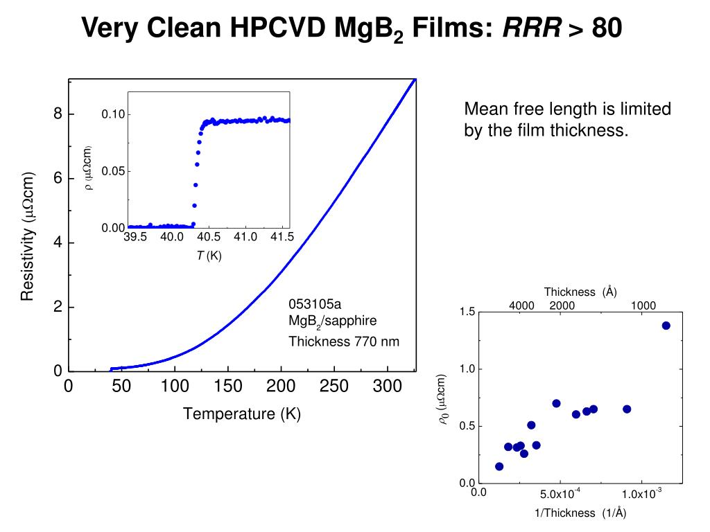 Very Clean HPCVD MgB