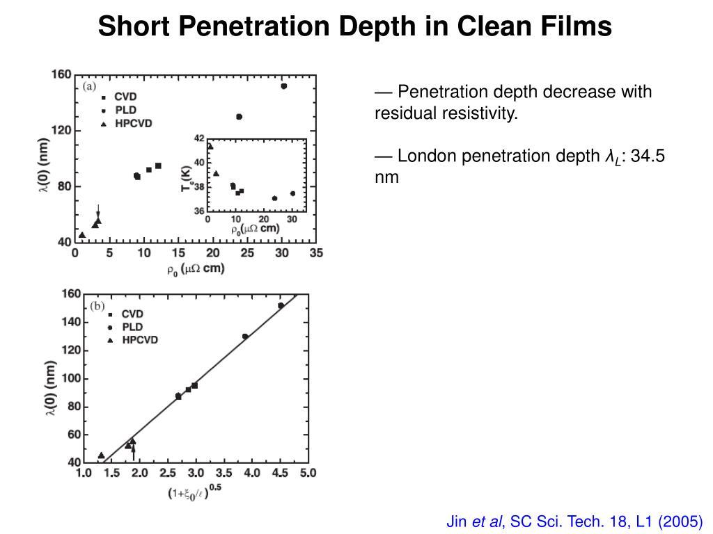 Short Penetration Depth in Clean Films