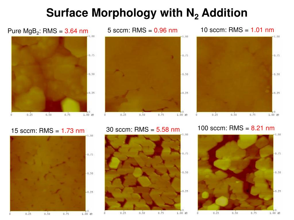 Surface Morphology with N