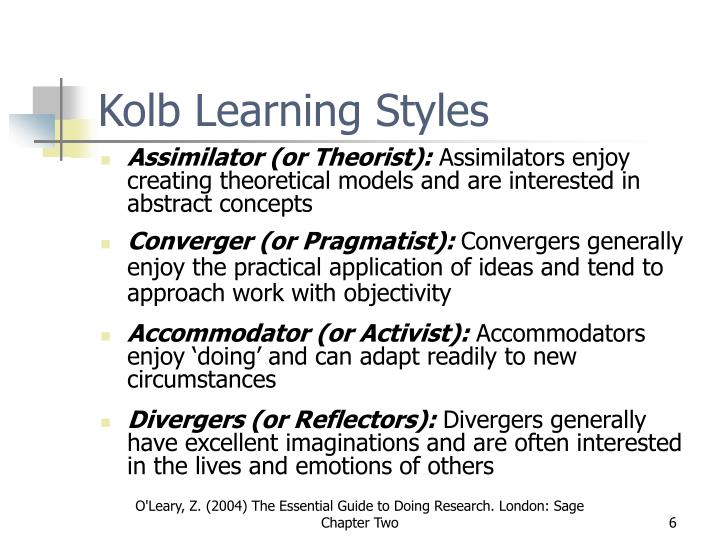 Kolb Learning Styles