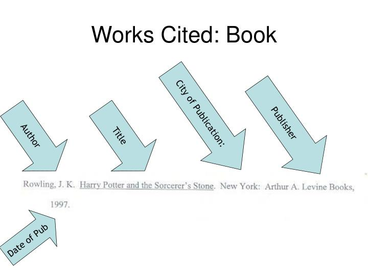 Works cited book