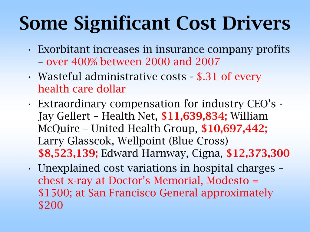 Some Significant Cost Drivers