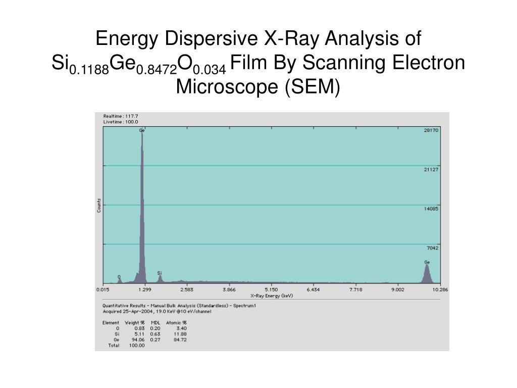 Energy Dispersive X-Ray Analysis of Si