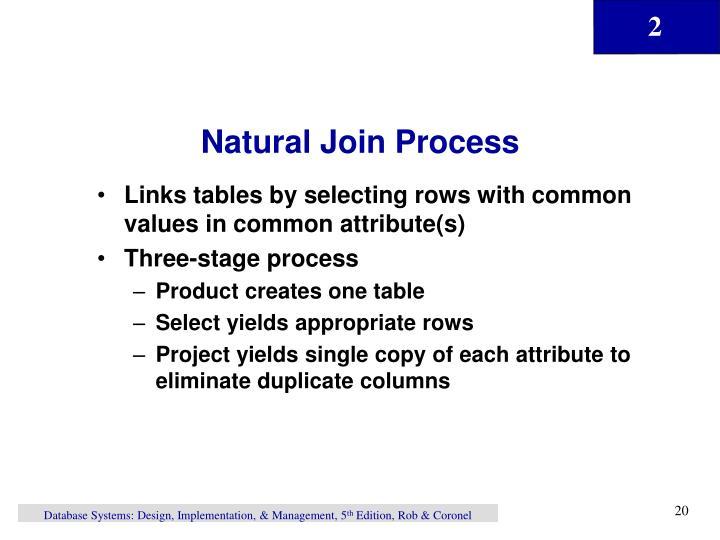 Natural Join Process