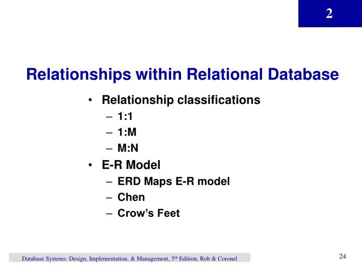 Relationships within Relational Database