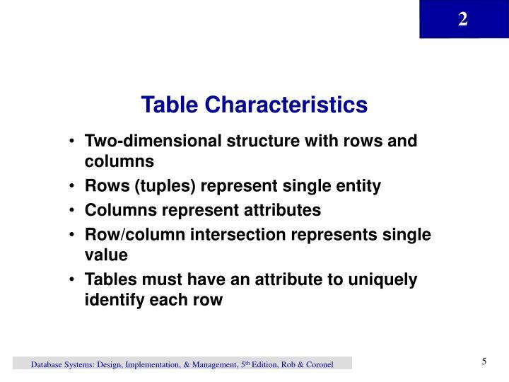 Table Characteristics