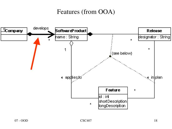 Features (from OOA)