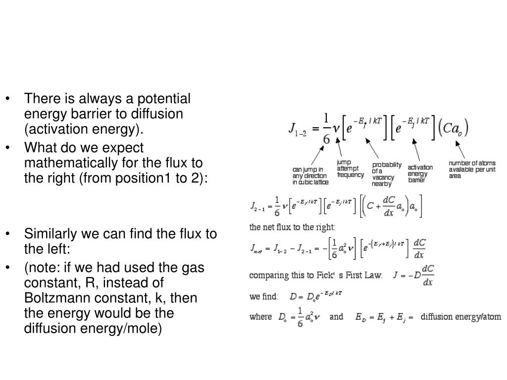 There is always a potential energy barrier to diffusion (activation energy).