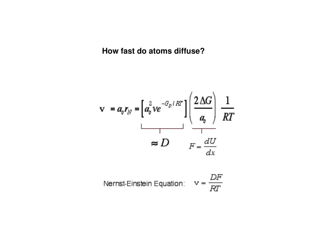 How fast do atoms diffuse?