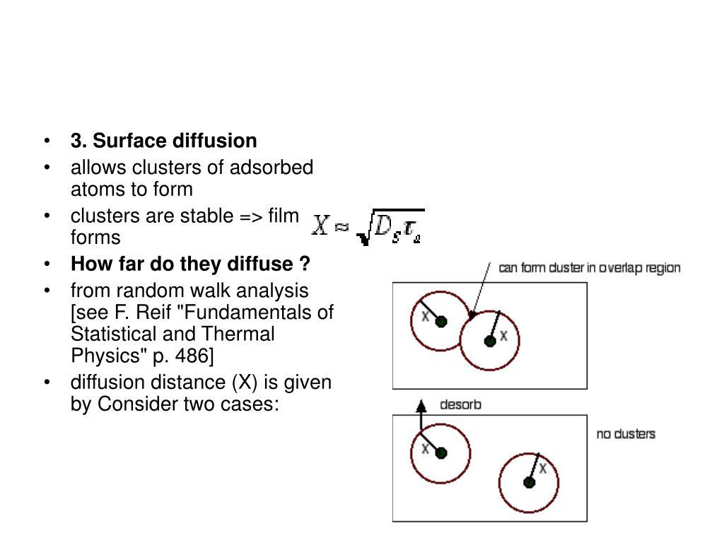 3. Surface diffusion