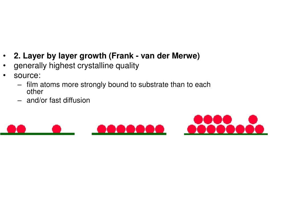 2. Layer by layer growth (Frank - van der Merwe)