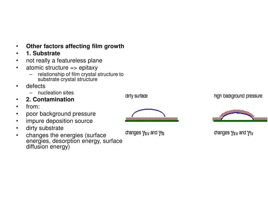Other factors affecting film growth
