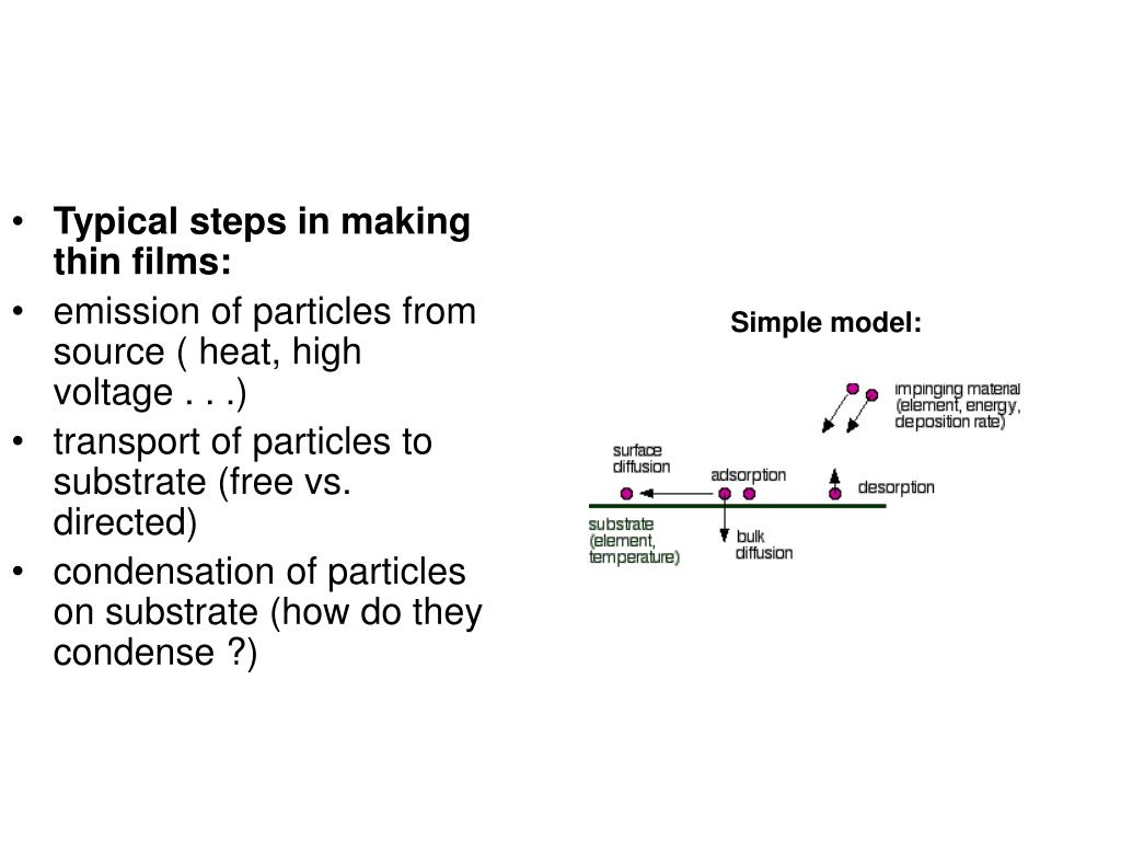 Typical steps in making thin films: