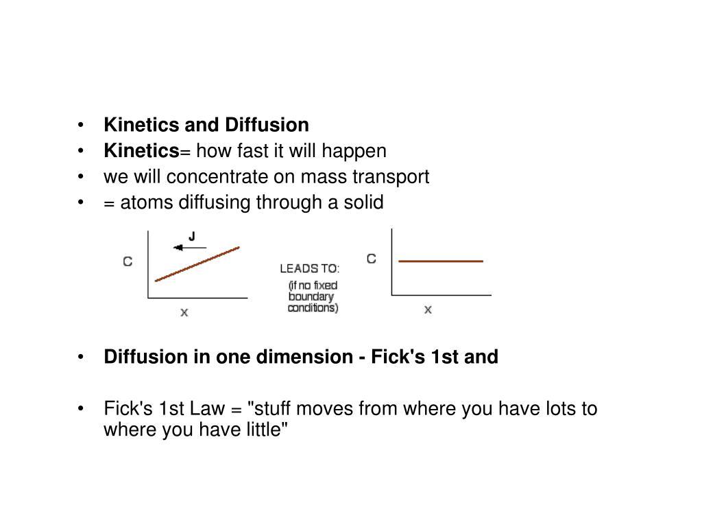 Kinetics and Diffusion