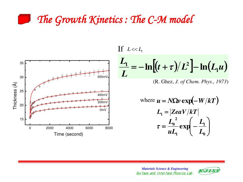 The Growth Kinetics : The C-M model