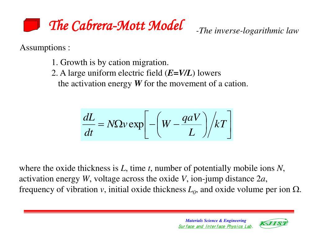 The Cabrera-Mott Model