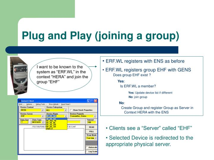 Plug and Play (joining a group)
