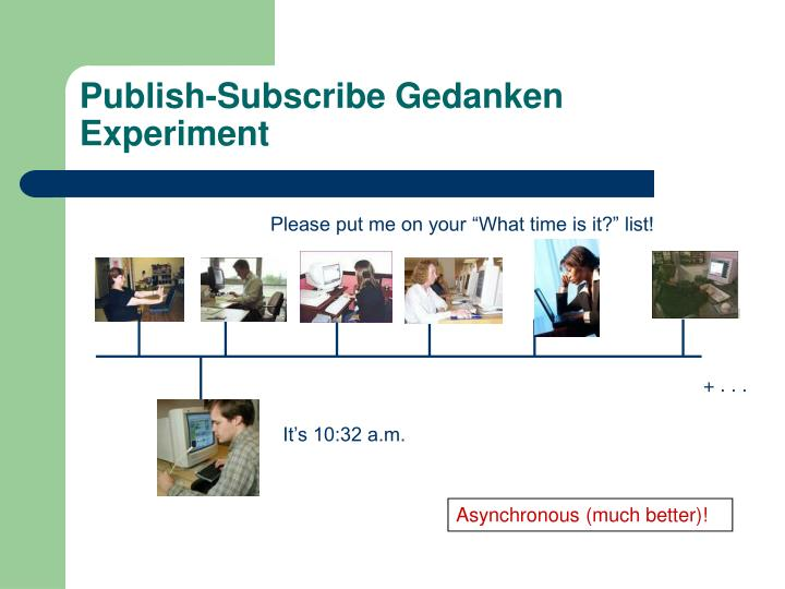 Publish-Subscribe Gedanken Experiment