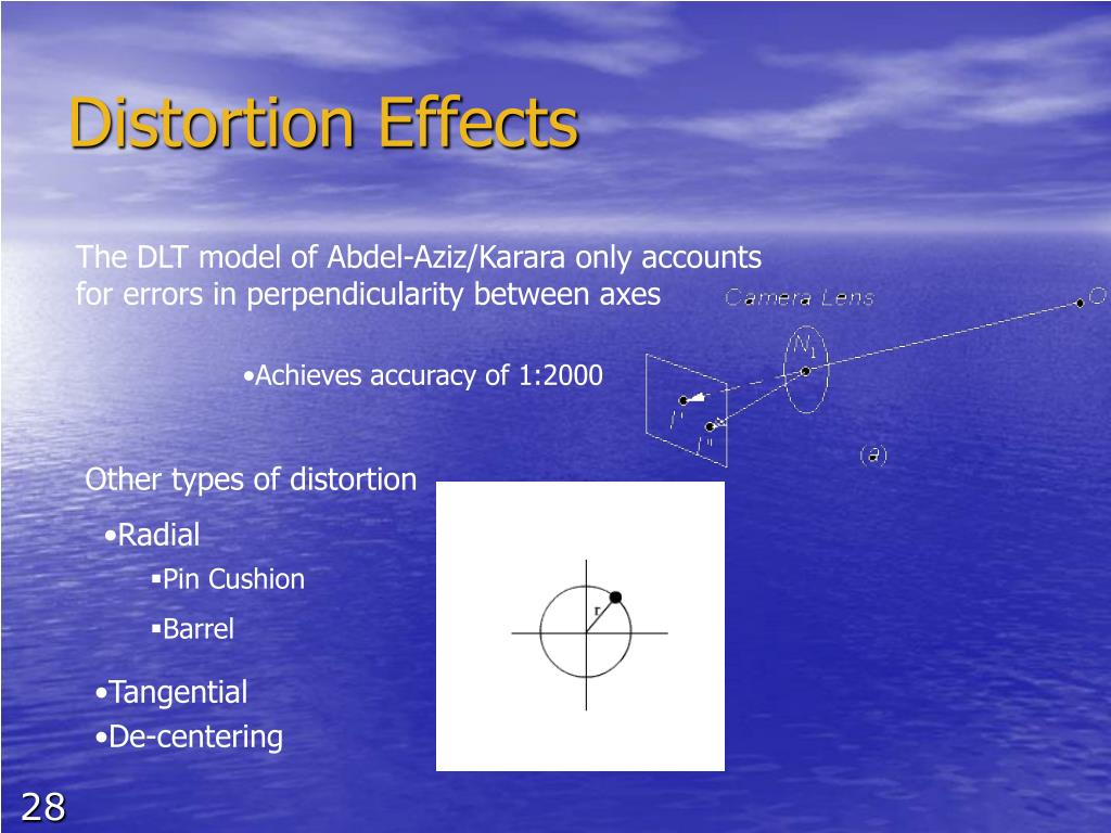 Distortion Effects