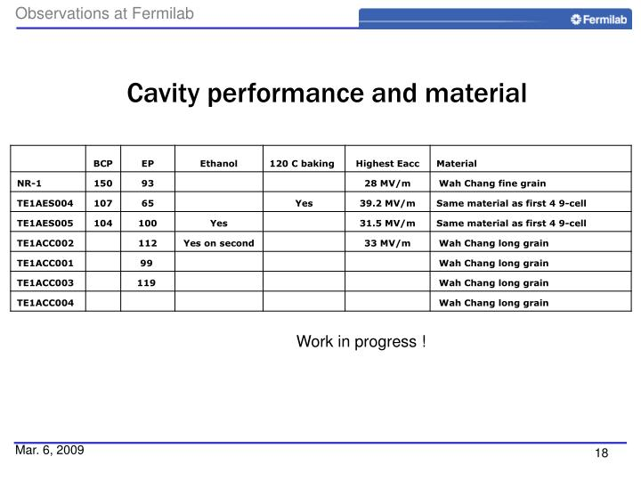 Cavity performance and material