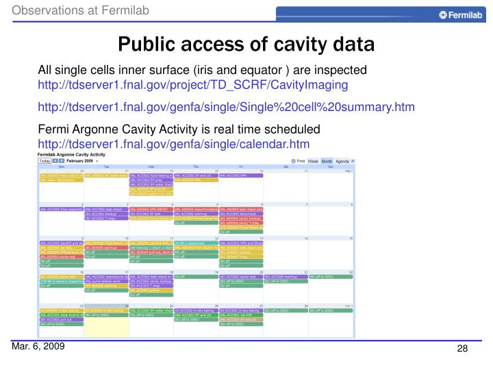 Public access of cavity data