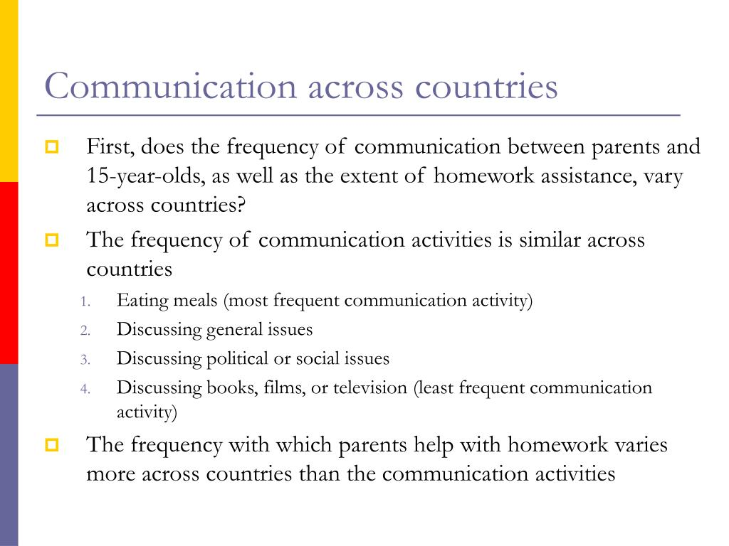 Communication across countries