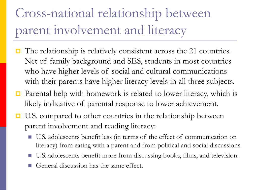 Cross-national relationship between parent involvement and literacy