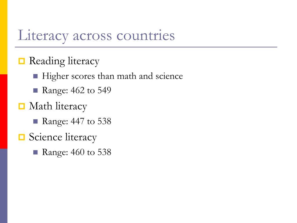 Literacy across countries