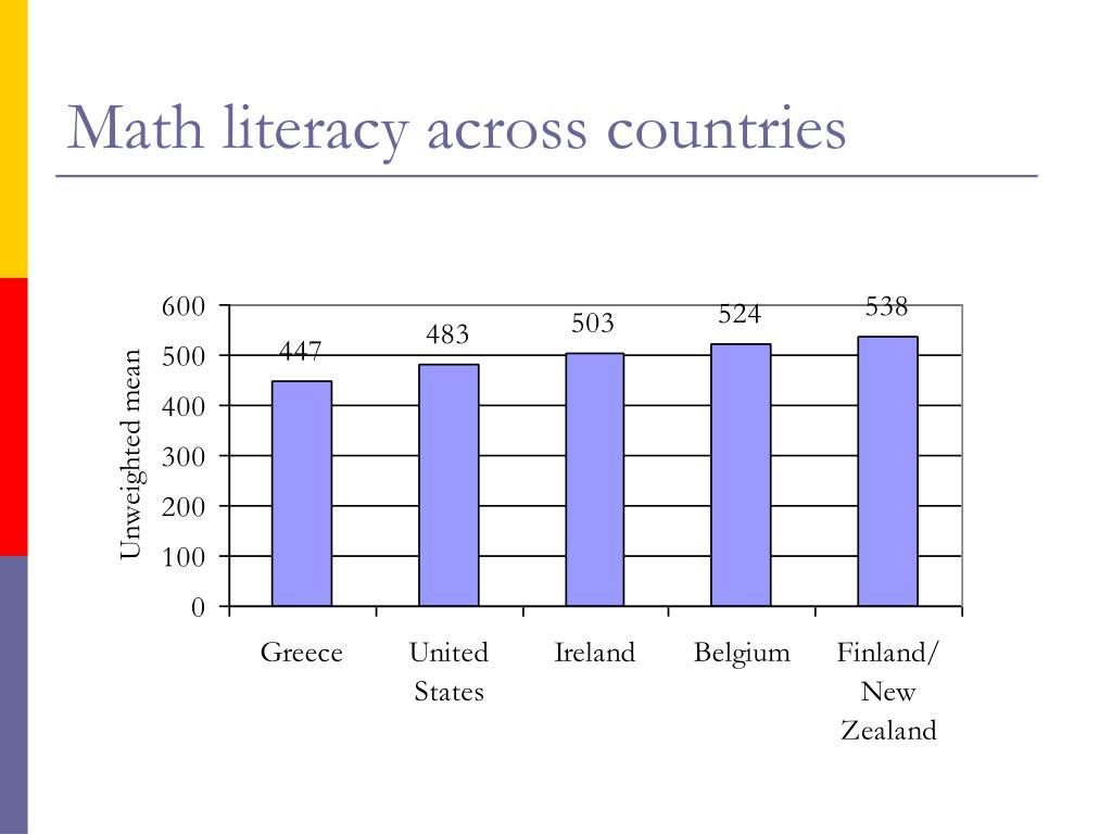 Math literacy across countries