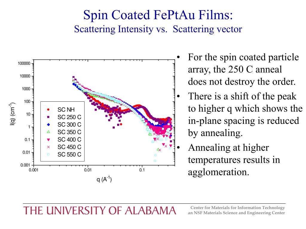 Spin Coated FePtAu Films: