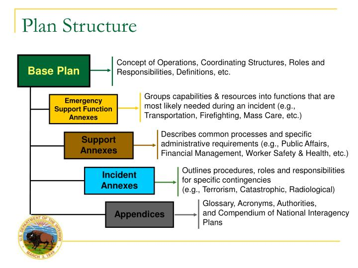 Plan Structure