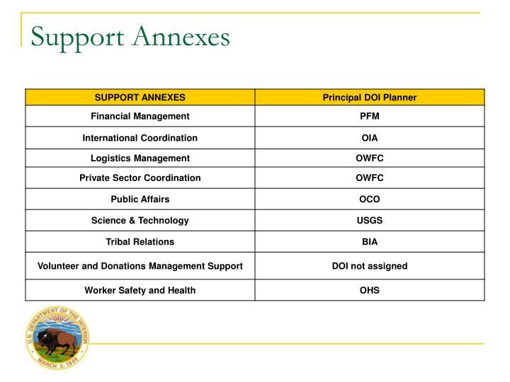 Support Annexes
