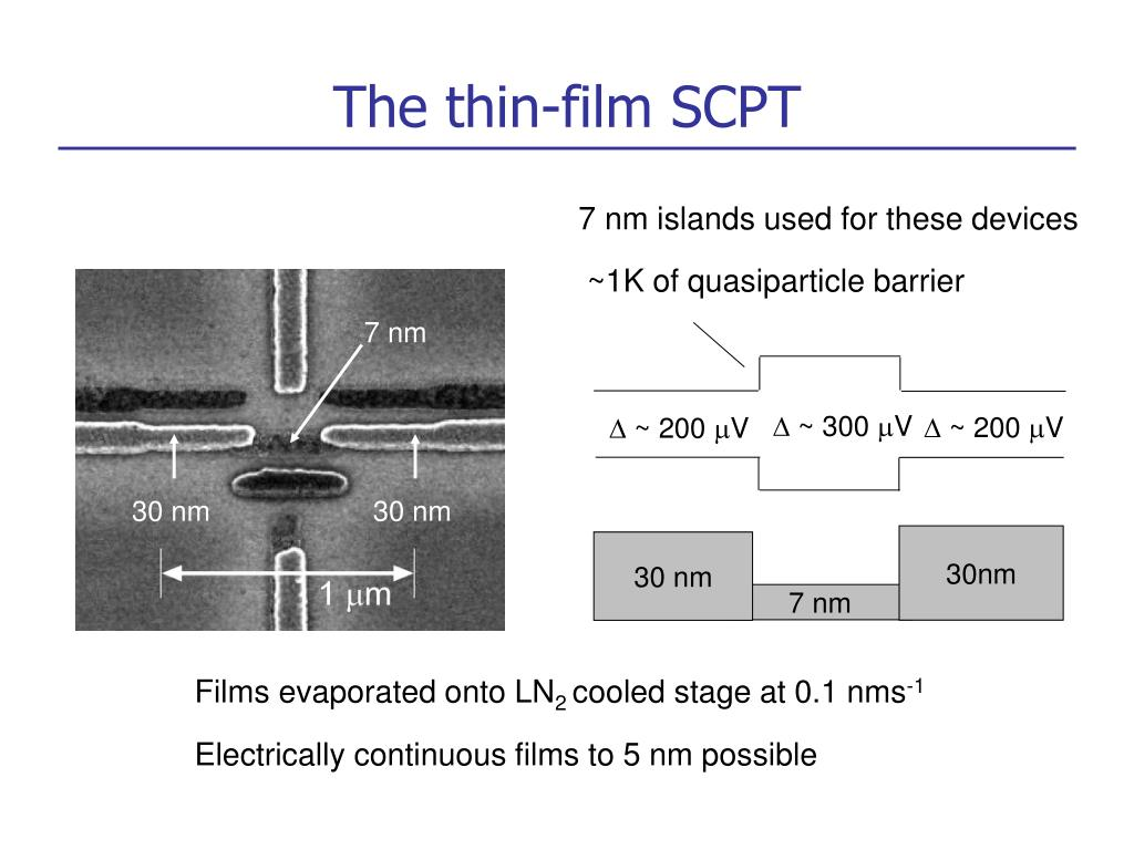 The thin-film SCPT