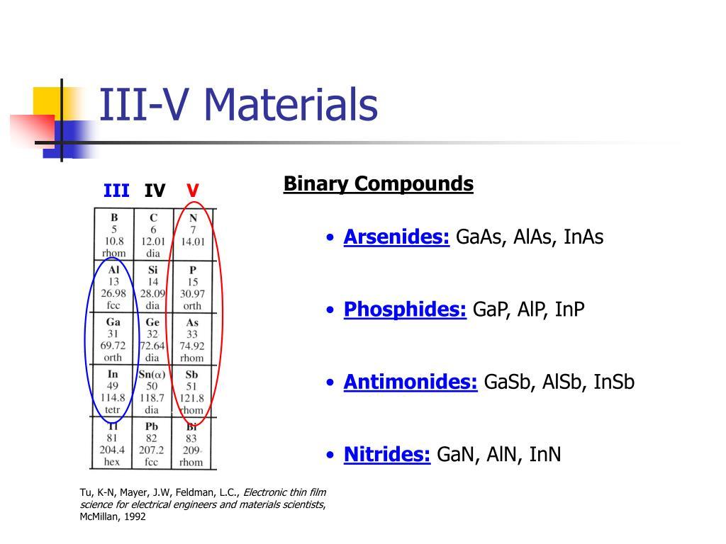 III-V Materials
