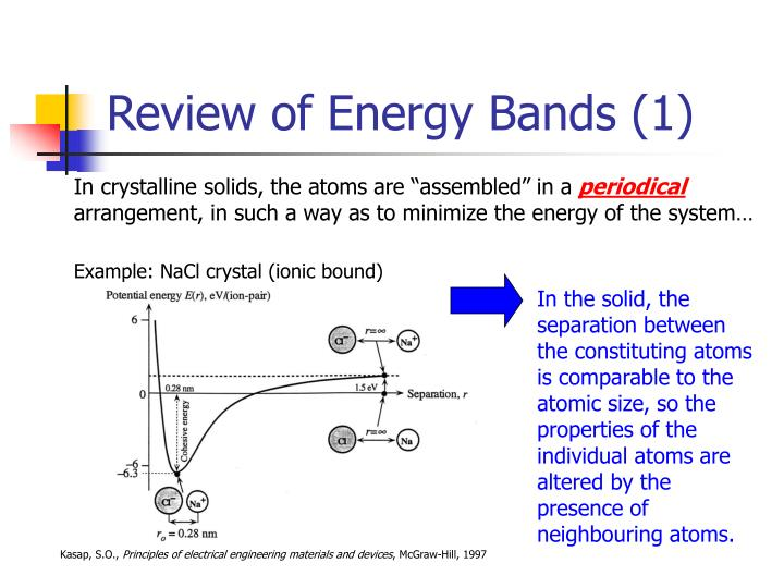 Review of energy bands 1
