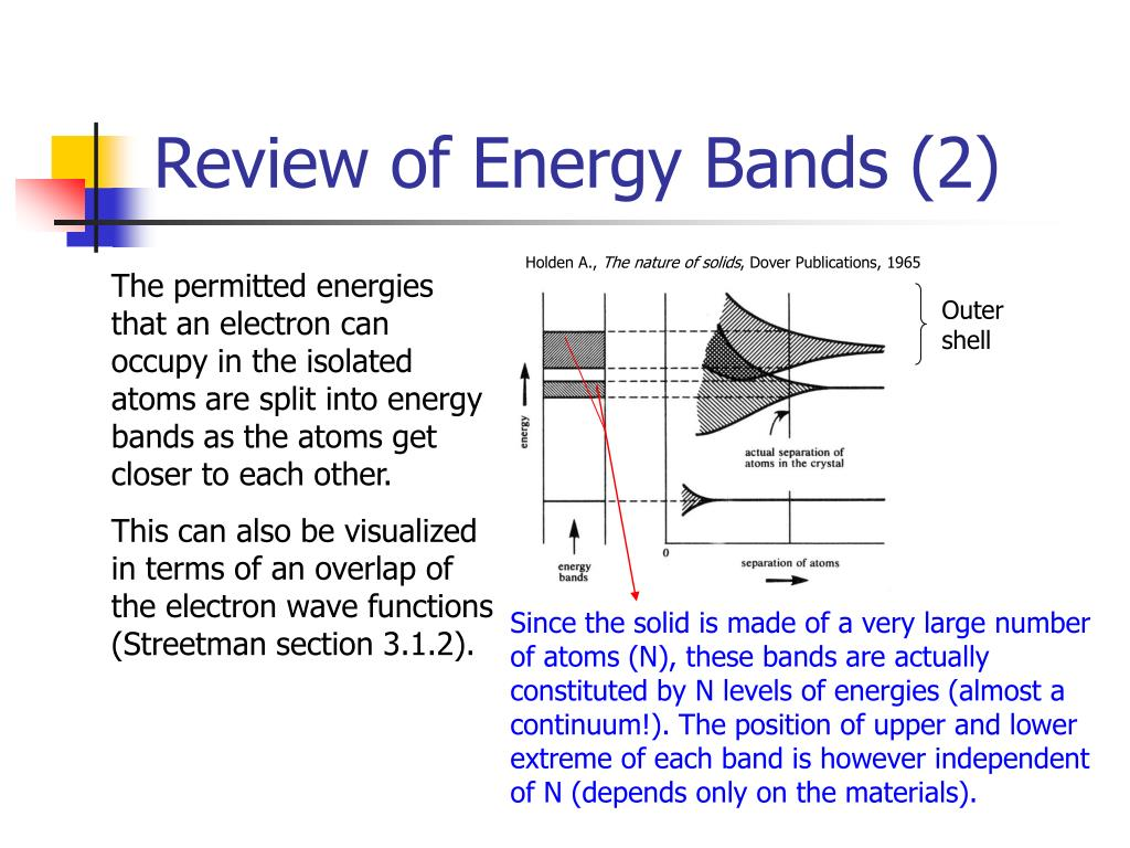 Since the solid is made of a very large number of atoms (N), these bands are actually constituted by N levels of energies (almost a continuum!). The position of upper and lower extreme of each band is however independent of N (depends only on the materials).