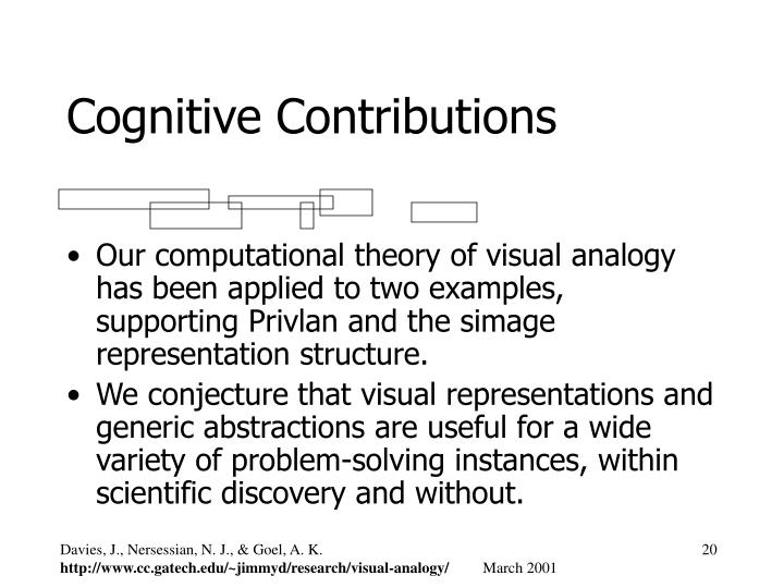 Cognitive Contributions