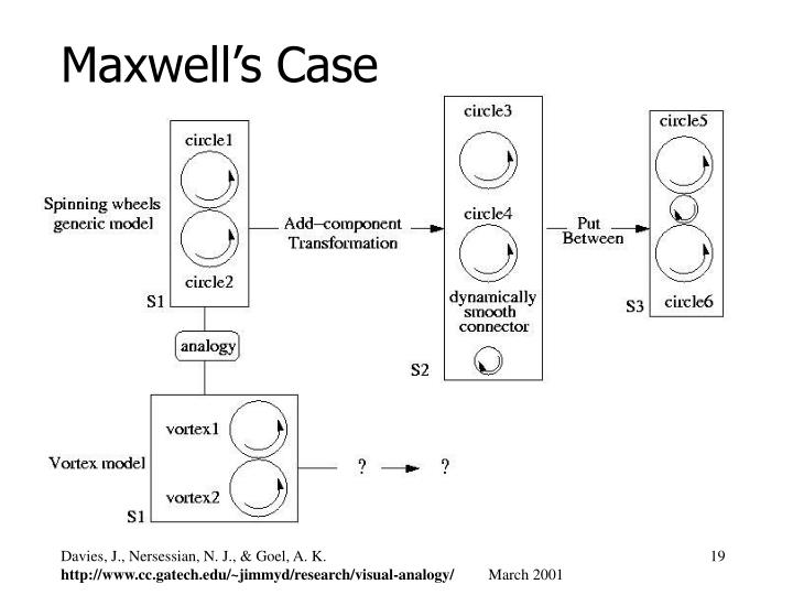 Maxwell's Case