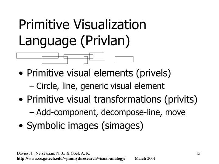 Primitive Visualization Language (Privlan)