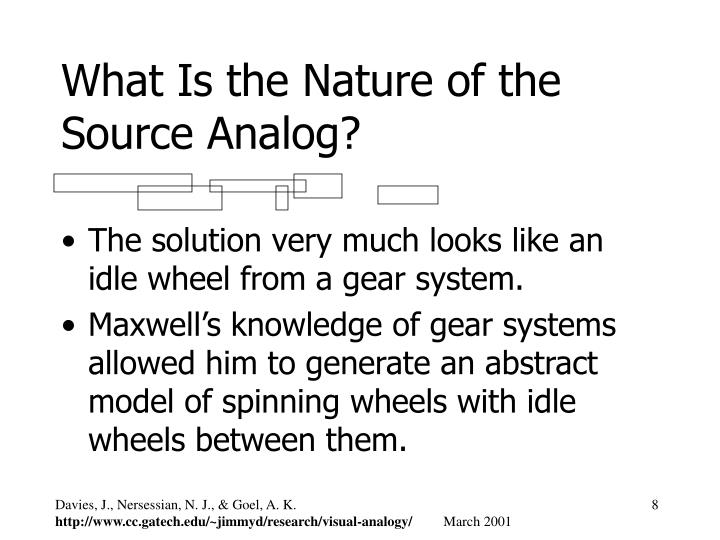 What Is the Nature of the Source Analog?