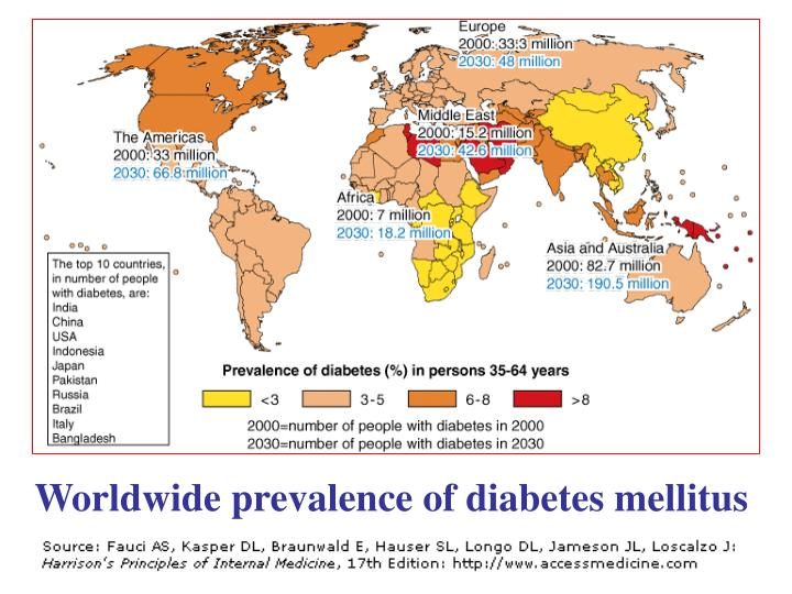 the prevalence of diabetes in children Data and statistics  prevalence of diabetes is increasing among  many of the health risks associated with increasing body weight first appear in children.
