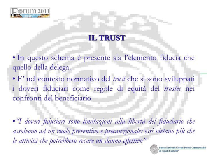 IL TRUST