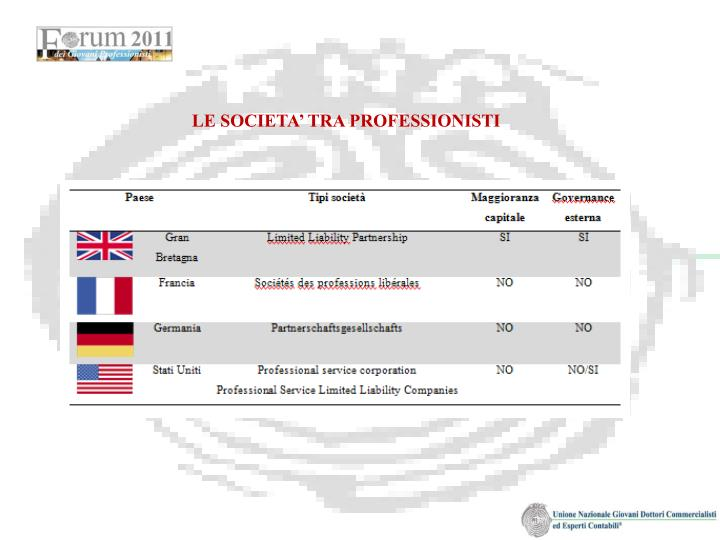 LE SOCIETA' TRA PROFESSIONISTI